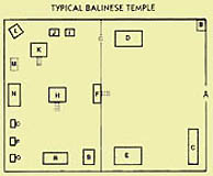 Bali Temple Plan View